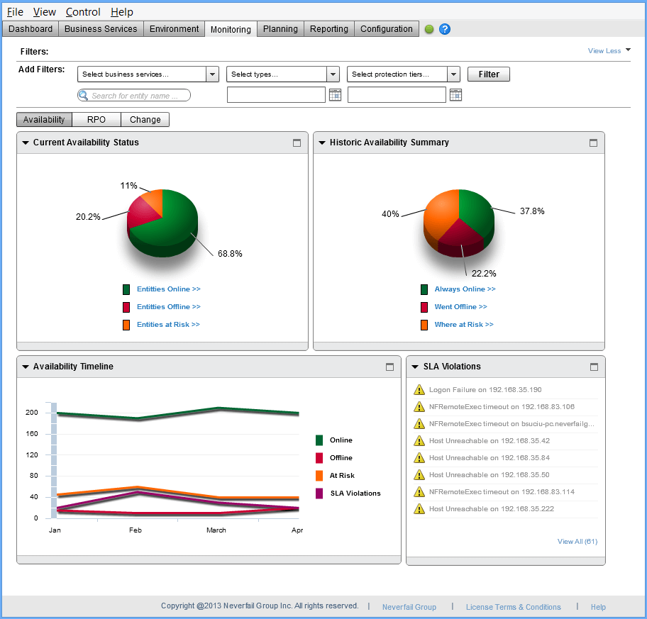 Availability monitoring and reporting for Infrastructure